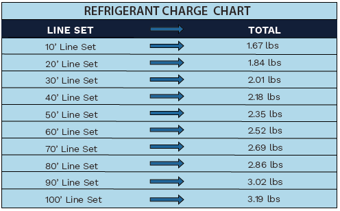 How to Use WhisperKOOL's New Charging Charts